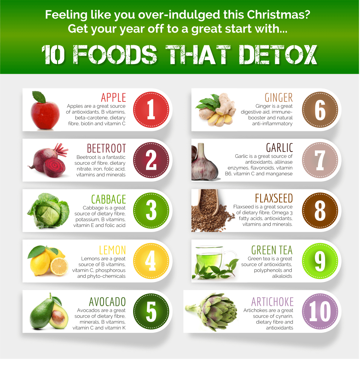 Detox Power Food List